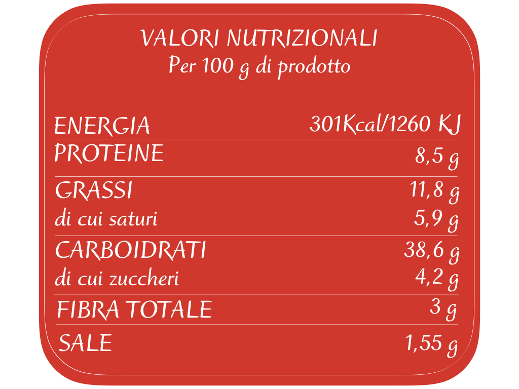 valori nutrizionali pizzette
